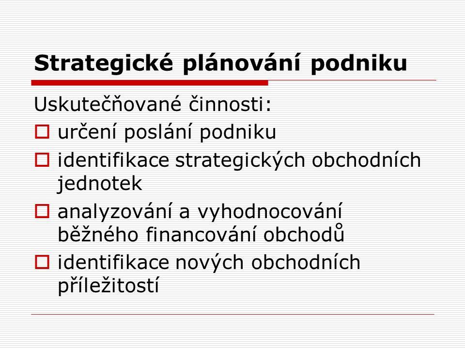 Strategické plánování podniku Uskutečňované činnosti:  určení poslání podniku  identifikace strategických obchodních jednotek  analyzování a vyhodnocování běžného financování obchodů  identifikace nových obchodních příležitostí