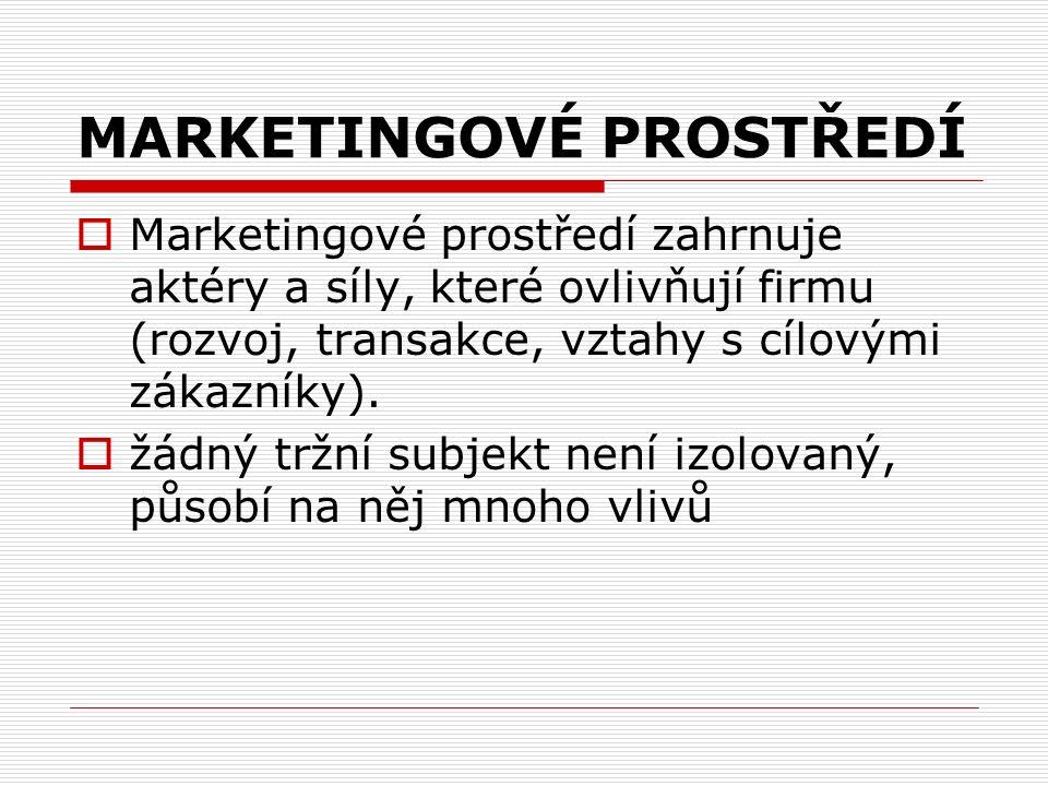 MARKETINGOVÉ PROSTŘEDÍ  Marketingové prostředí zahrnuje aktéry a síly, které ovlivňují firmu (rozvoj, transakce, vztahy s cílovými zákazníky).
