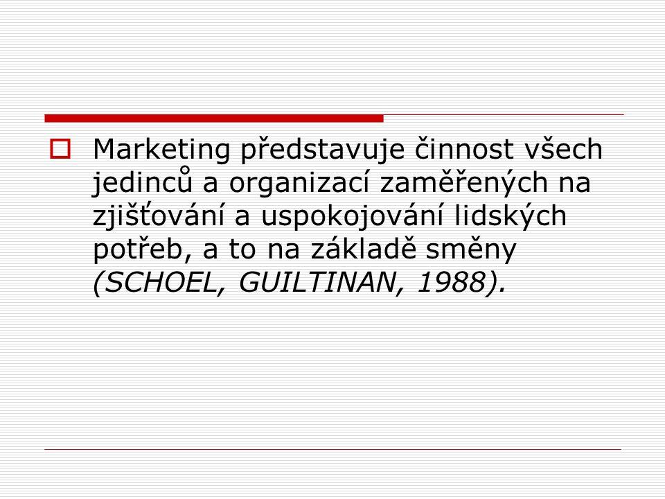  Marketing představuje činnost všech jedinců a organizací zaměřených na zjišťování a uspokojování lidských potřeb, a to na základě směny (SCHOEL, GUILTINAN, 1988).