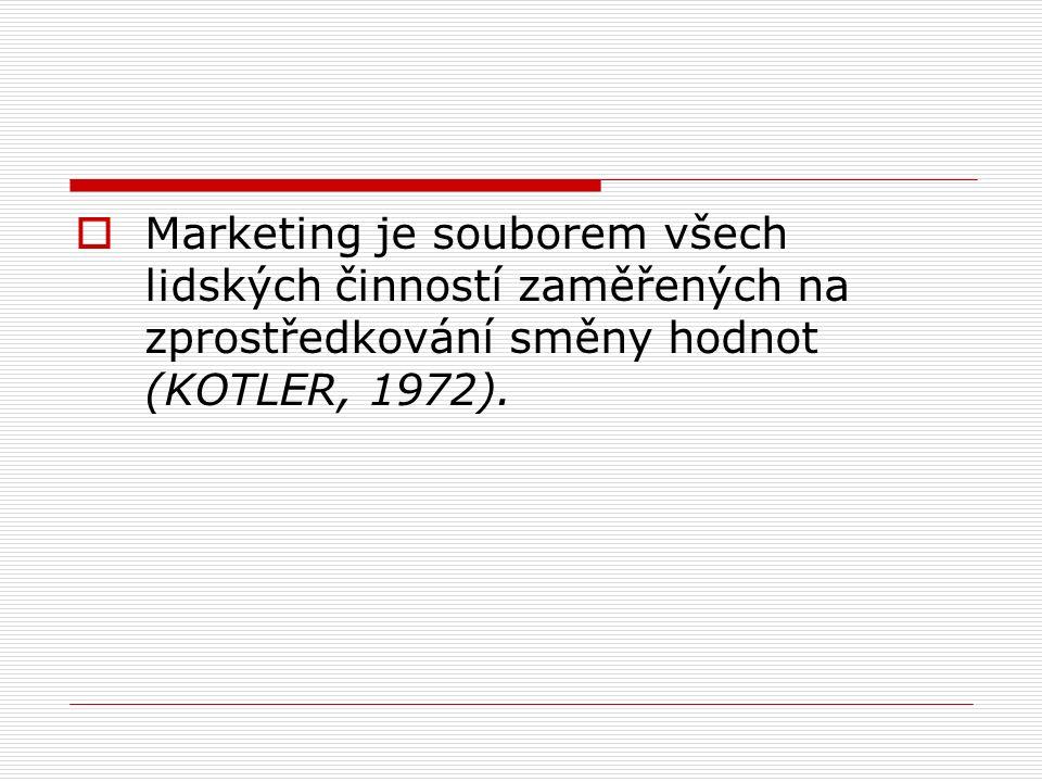  Marketing je souborem všech lidských činností zaměřených na zprostředkování směny hodnot (KOTLER, 1972).
