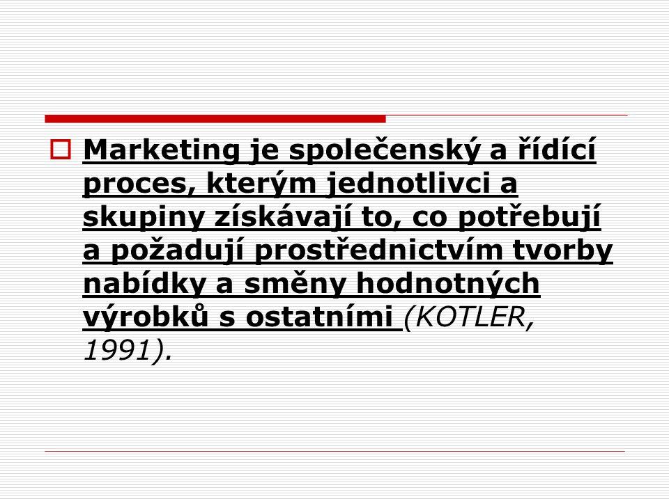  Marketing je společenský a řídící proces, kterým jednotlivci a skupiny získávají to, co potřebují a požadují prostřednictvím tvorby nabídky a směny hodnotných výrobků s ostatními (KOTLER, 1991).