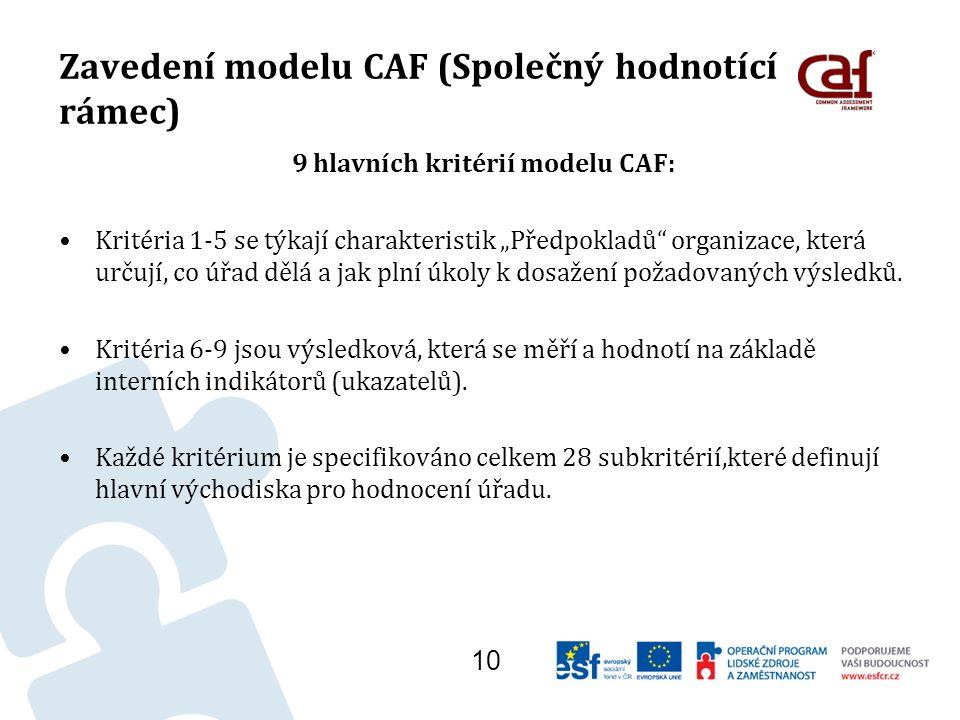 """Zavedení modelu CAF (Společný hodnotící rámec) 9 hlavních kritérií modelu CAF: Kritéria 1-5 se týkají charakteristik """"Předpokladů organizace, která určují, co úřad dělá a jak plní úkoly k dosažení požadovaných výsledků."""