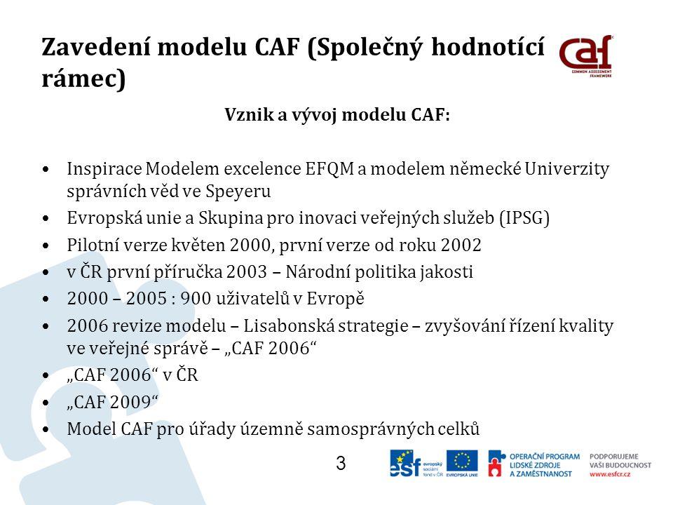 Zavedení modelu CAF (Společný hodnotící rámec) Příklady pro hodnocení: systematické shromažďování a analyzování informací o zainteresovaných stranách, jejich potřebách a očekáváních, pravidelné shromažďování a analyzování informací o důležitých změnách v oblasti sociální, ekologické, ekonomické, právní a demografické (analyzování z pohledu jejich zdroje, přesnosti, kvality) systematické analyzování vnitřních silných stránek a příležitosti ke zlepšování organizace přenášení strategických a operativních cílů organizace do plánů a úkolů organizačních útvarů a jednotlivých zaměstnanců systematické monitorování interních podnětů a externích požadavků ke změnám, modernizaci a inovaci 14