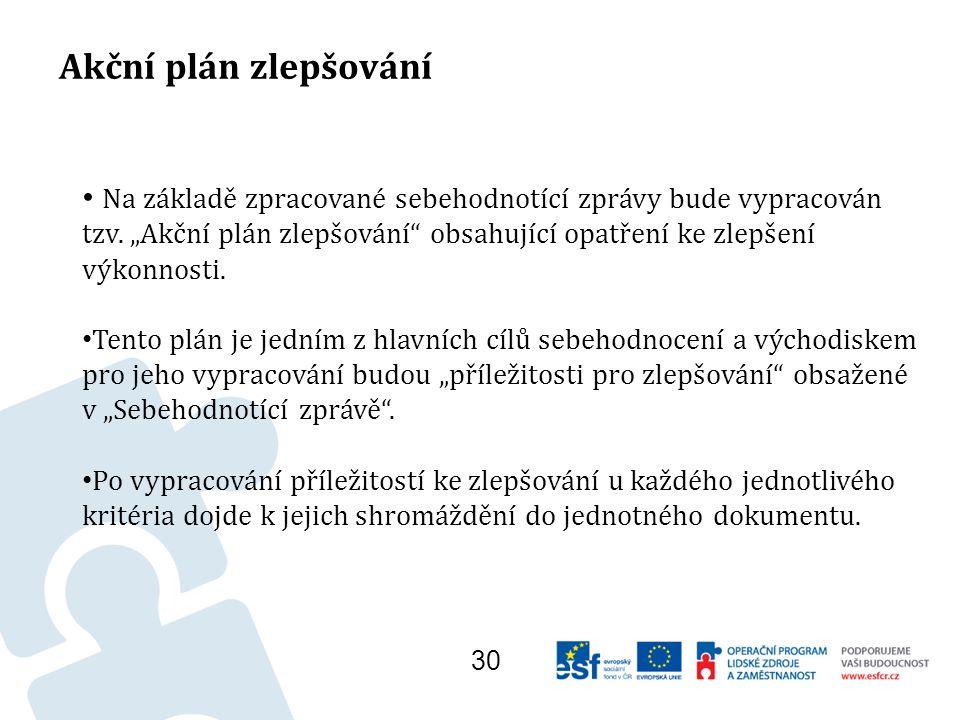 Akční plán zlepšování 30 Na základě zpracované sebehodnotící zprávy bude vypracován tzv.