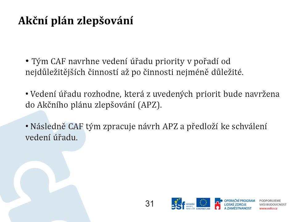 Akční plán zlepšování 31 Tým CAF navrhne vedení úřadu priority v pořadí od nejdůležitějších činností až po činnosti nejméně důležité.
