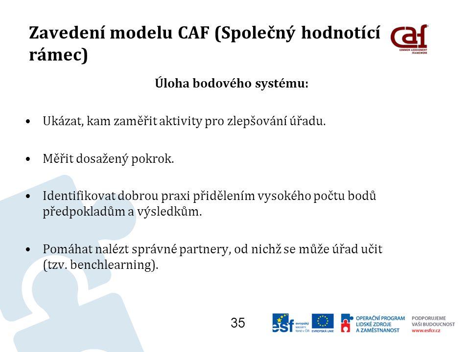 Zavedení modelu CAF (Společný hodnotící rámec) Úloha bodového systému: Ukázat, kam zaměřit aktivity pro zlepšování úřadu.