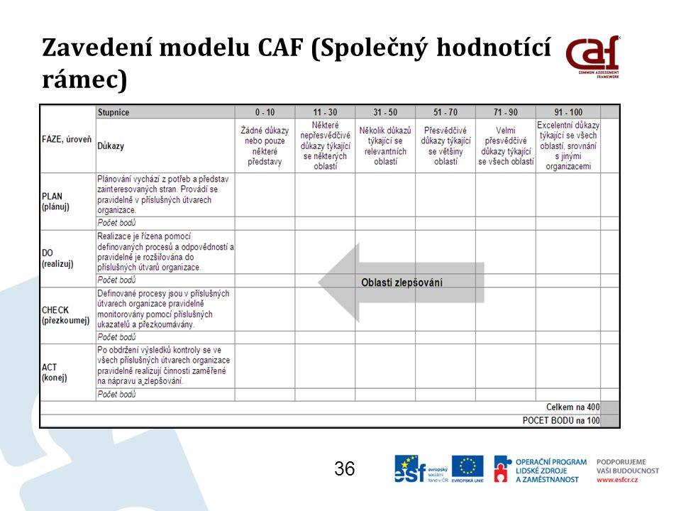 Zavedení modelu CAF (Společný hodnotící rámec) 36