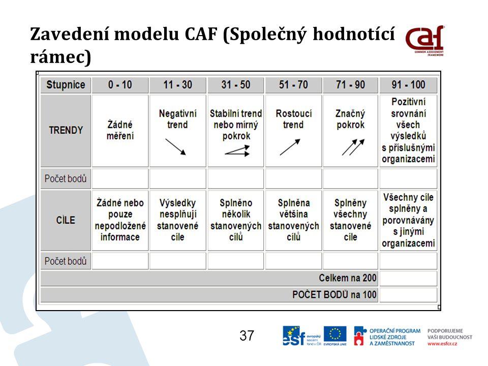Zavedení modelu CAF (Společný hodnotící rámec) 37