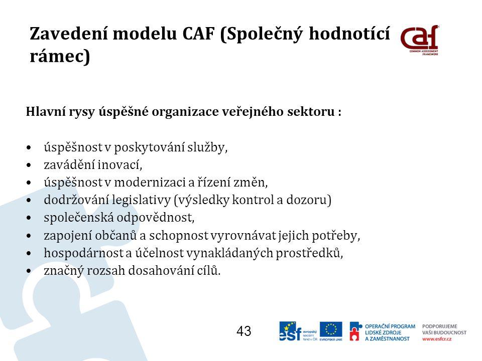 Zavedení modelu CAF (Společný hodnotící rámec) Hlavní rysy úspěšné organizace veřejného sektoru : úspěšnost v poskytování služby, zavádění inovací, úspěšnost v modernizaci a řízení změn, dodržování legislativy (výsledky kontrol a dozoru) společenská odpovědnost, zapojení občanů a schopnost vyrovnávat jejich potřeby, hospodárnost a účelnost vynakládaných prostředků, značný rozsah dosahování cílů.