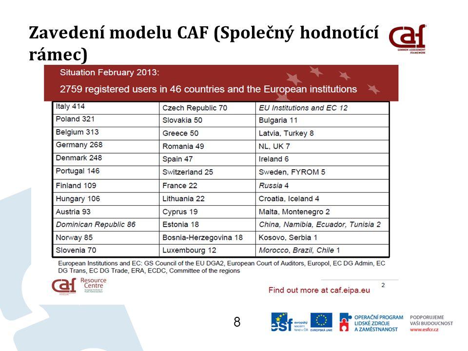 Zavedení modelu CAF (Společný hodnotící rámec) Příklady pro hodnocení: vyhodnocení splnění stanovených cílů organizace, zlepšení kvality poskytovaných služeb/produktů (na základě výsledků měření), efektivnost vynaložených nákladů, výsledky účasti v soutěžích, ceny za kvalitu, získané certifikáty systémů řízení kvality, výsledky organizace v benchmarkingu či benchlearningu, důkazy o zlepšování a inovování strategií, struktur a/nebo procesů organizace, výsledky kontrol a auditů (kontroly a audity provedené interními i externími subjekty).