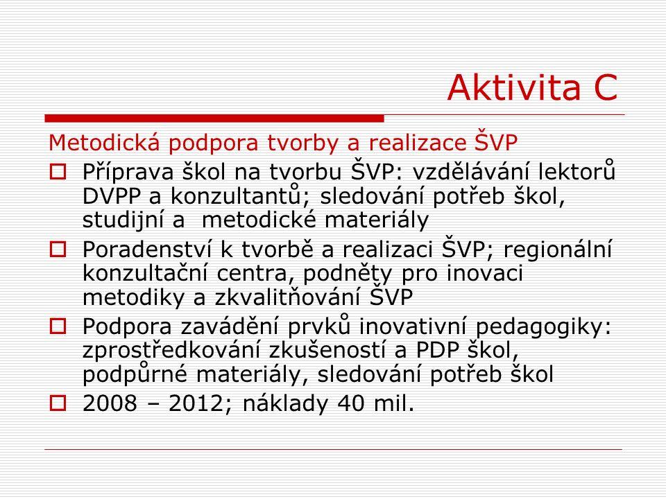 Aktivita C Metodická podpora tvorby a realizace ŠVP  Příprava škol na tvorbu ŠVP: vzdělávání lektorů DVPP a konzultantů; sledování potřeb škol, studijní a metodické materiály  Poradenství k tvorbě a realizaci ŠVP; regionální konzultační centra, podněty pro inovaci metodiky a zkvalitňování ŠVP  Podpora zavádění prvků inovativní pedagogiky: zprostředkování zkušeností a PDP škol, podpůrné materiály, sledování potřeb škol  2008 – 2012; náklady 40 mil.