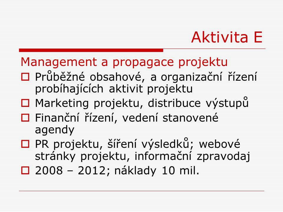 Aktivita E Management a propagace projektu  Průběžné obsahové, a organizační řízení probíhajících aktivit projektu  Marketing projektu, distribuce výstupů  Finanční řízení, vedení stanovené agendy  PR projektu, šíření výsledků; webové stránky projektu, informační zpravodaj  2008 – 2012; náklady 10 mil.