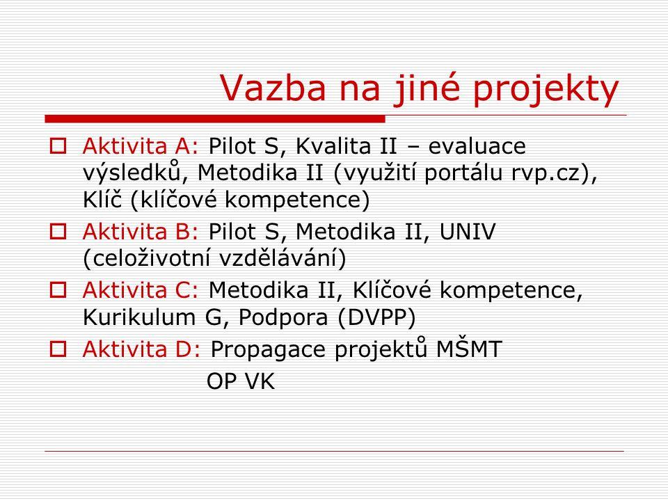 Vazba na jiné projekty  Aktivita A: Pilot S, Kvalita II – evaluace výsledků, Metodika II (využití portálu rvp.cz), Klíč (klíčové kompetence)  Aktivita B: Pilot S, Metodika II, UNIV (celoživotní vzdělávání)  Aktivita C: Metodika II, Klíčové kompetence, Kurikulum G, Podpora (DVPP)  Aktivita D: Propagace projektů MŠMT OP VK