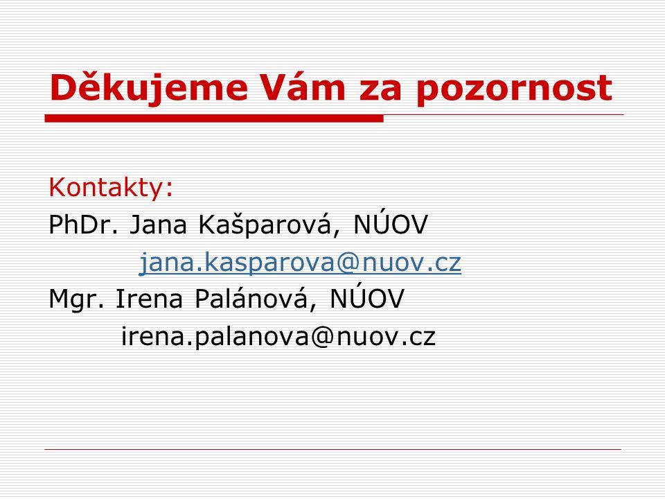 Děkujeme Vám za pozornost Kontakty: PhDr. Jana Kašparová, NÚOV jana.kasparova@nuov.cz Mgr.