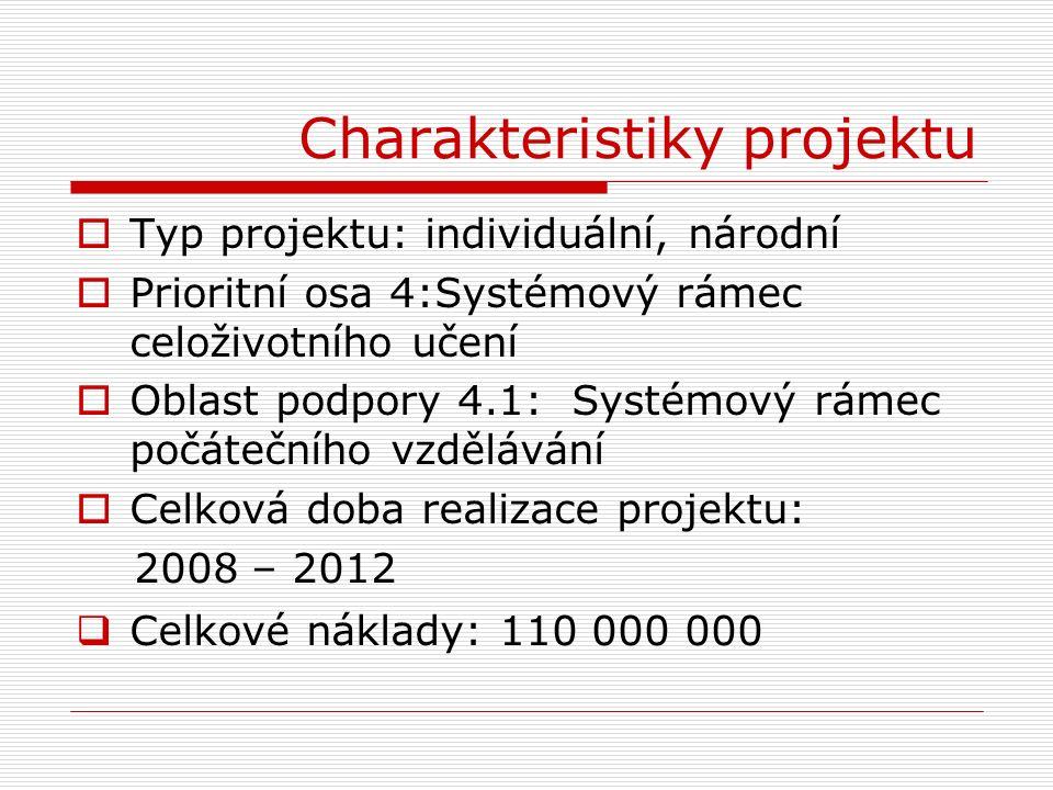 Charakteristiky projektu  Typ projektu: individuální, národní  Prioritní osa 4:Systémový rámec celoživotního učení  Oblast podpory 4.1: Systémový rámec počátečního vzdělávání  Celková doba realizace projektu: 2008 – 2012  Celkové náklady: 110 000 000