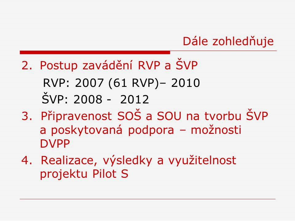 Dále zohledňuje 2.Postup zavádění RVP a ŠVP RVP: 2007 (61 RVP)– 2010 ŠVP: 2008 - 2012 3.