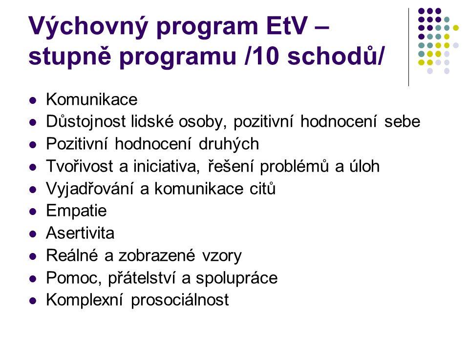 Výchovný program EtV – stupně programu /10 schodů/ Komunikace Důstojnost lidské osoby, pozitivní hodnocení sebe Pozitivní hodnocení druhých Tvořivost