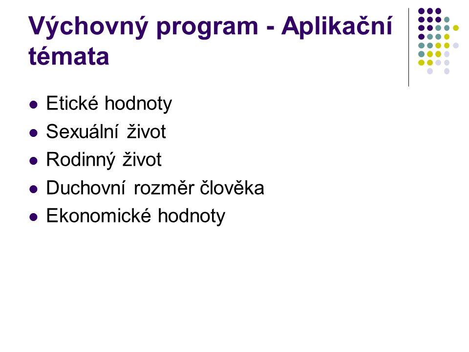 Výchovný program - Aplikační témata Etické hodnoty Sexuální život Rodinný život Duchovní rozměr člověka Ekonomické hodnoty