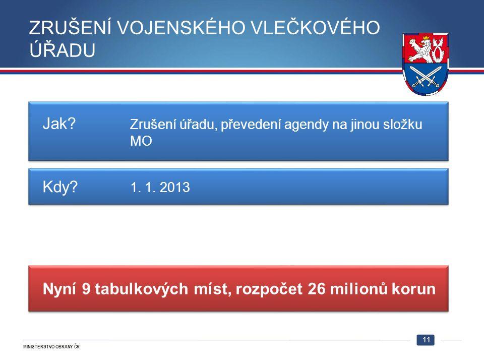 MINISTERSTVO OBRANY ČR ZRUŠENÍ VOJENSKÉHO VLEČKOVÉHO ÚŘADU 11 Jak.