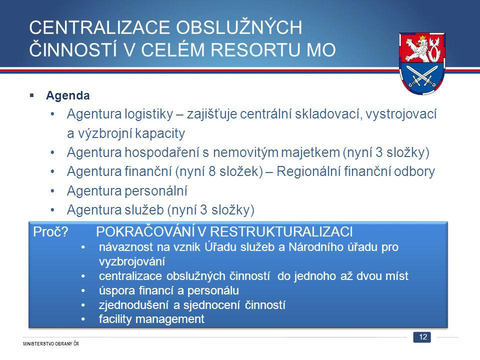 MINISTERSTVO OBRANY ČR CENTRALIZACE OBSLUŽNÝCH ČINNOSTÍ V CELÉM RESORTU MO  Agenda Agentura logistiky – zajišťuje centrální skladovací, vystrojovací a výzbrojní kapacity Agentura hospodaření s nemovitým majetkem (nyní 3 složky) Agentura finanční (nyní 8 složek) – Regionální finanční odbory Agentura personální Agentura služeb (nyní 3 složky) 12 Proč.
