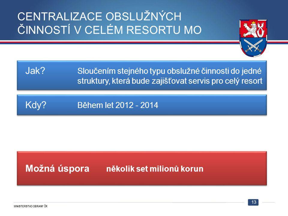 MINISTERSTVO OBRANY ČR CENTRALIZACE OBSLUŽNÝCH ČINNOSTÍ V CELÉM RESORTU MO 13 Jak.