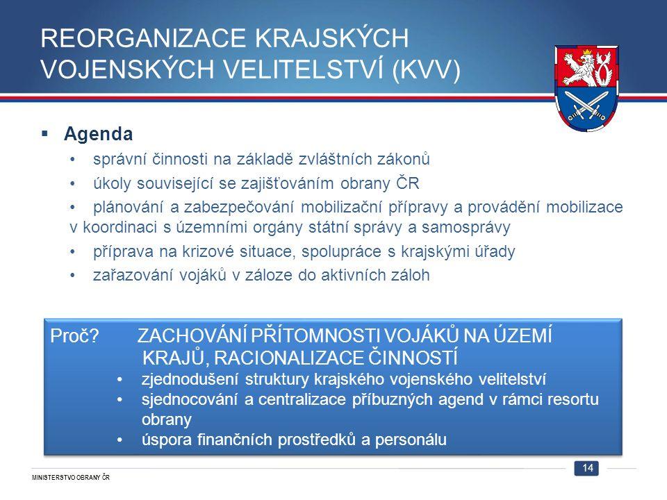 MINISTERSTVO OBRANY ČR REORGANIZACE KRAJSKÝCH VOJENSKÝCH VELITELSTVÍ (KVV)  Agenda správní činnosti na základě zvláštních zákonů úkoly související se