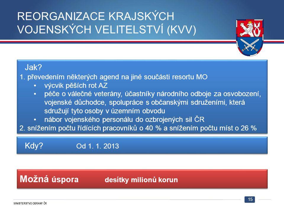 MINISTERSTVO OBRANY ČR REORGANIZACE KRAJSKÝCH VOJENSKÝCH VELITELSTVÍ (KVV) 15 Jak.