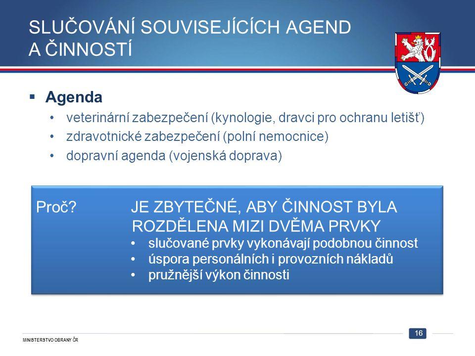 MINISTERSTVO OBRANY ČR SLUČOVÁNÍ SOUVISEJÍCÍCH AGEND A ČINNOSTÍ  Agenda veterinární zabezpečení (kynologie, dravci pro ochranu letišť) zdravotnické zabezpečení (polní nemocnice) dopravní agenda (vojenská doprava) 16 Proč.