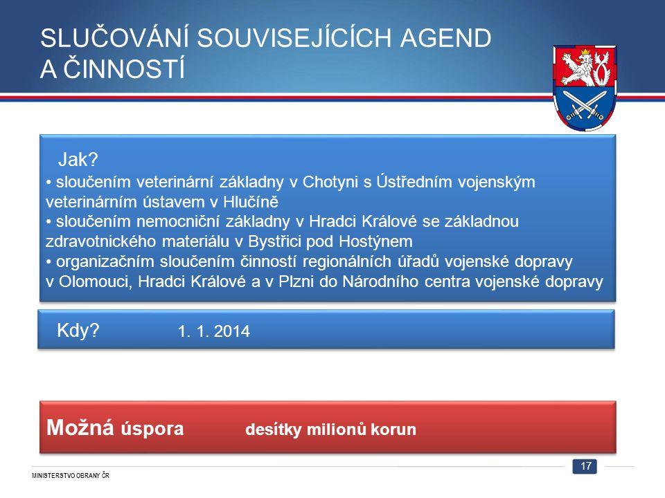 MINISTERSTVO OBRANY ČR SLUČOVÁNÍ SOUVISEJÍCÍCH AGEND A ČINNOSTÍ 17 Jak.