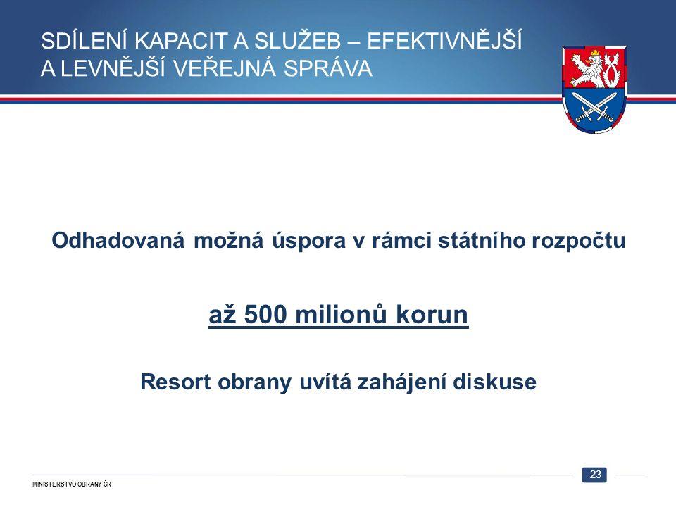MINISTERSTVO OBRANY ČR SDÍLENÍ KAPACIT A SLUŽEB – EFEKTIVNĚJŠÍ A LEVNĚJŠÍ VEŘEJNÁ SPRÁVA Odhadovaná možná úspora v rámci státního rozpočtu až 500 mili