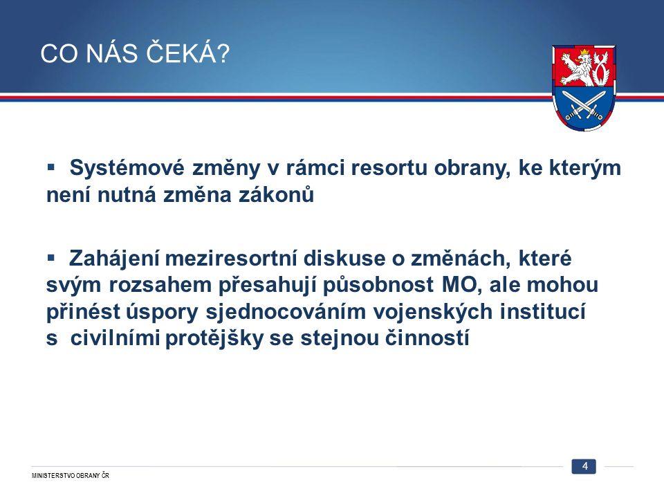 MINISTERSTVO OBRANY ČR CO NÁS ČEKÁ.