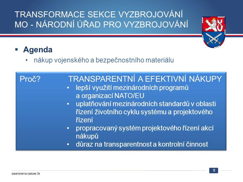 MINISTERSTVO OBRANY ČR TRANSFORMACE SEKCE VYZBROJOVÁNÍ MO - NÁRODNÍ ÚŘAD PRO VYZBROJOVÁNÍ  Agenda nákup vojenského a bezpečnostního materiálu 8 Proč?