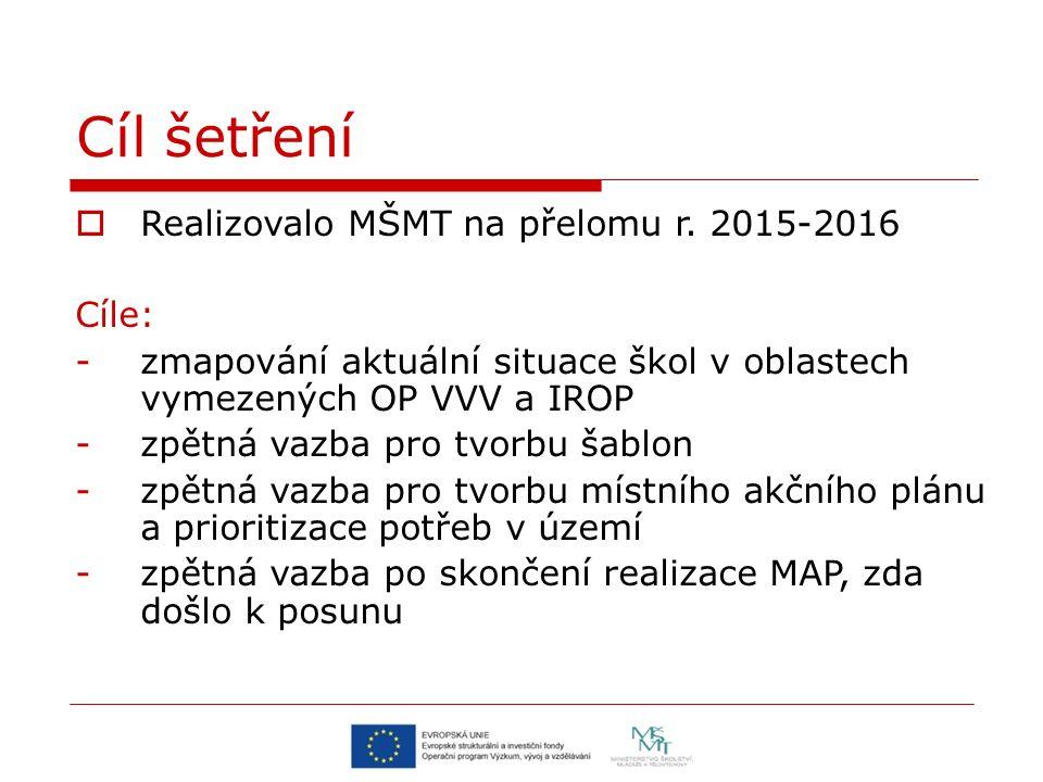 Cíl šetření  Realizovalo MŠMT na přelomu r. 2015-2016 Cíle: -zmapování aktuální situace škol v oblastech vymezených OP VVV a IROP -zpětná vazba pro t