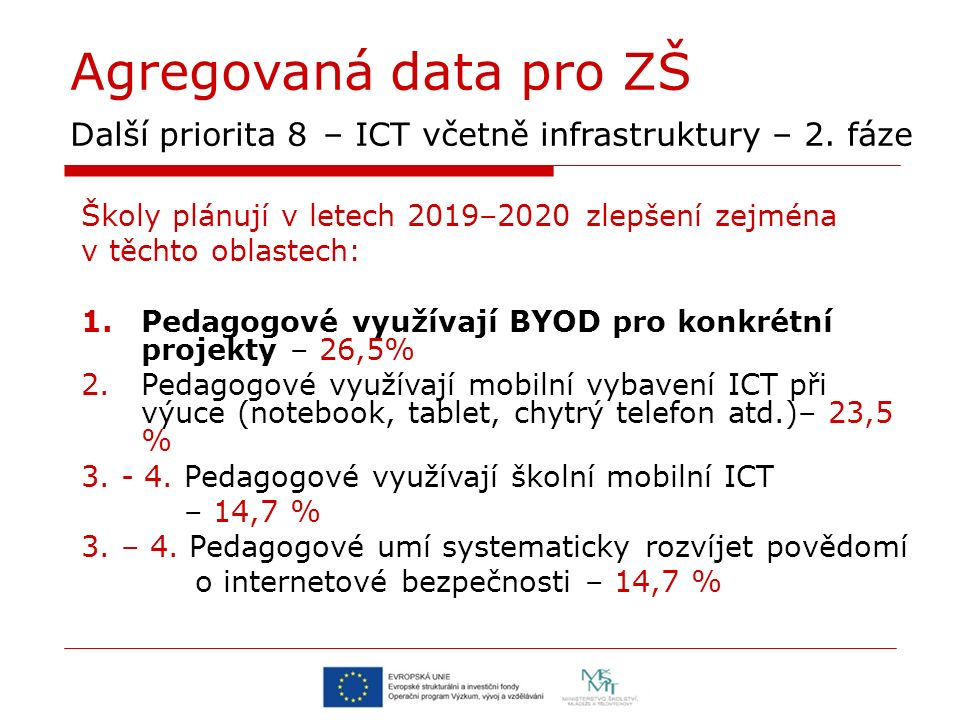 Agregovaná data pro ZŠ Další priorita 8 – ICT včetně infrastruktury – 2. fáze Školy plánují v letech 2019–2020 zlepšení zejména v těchto oblastech: 1.