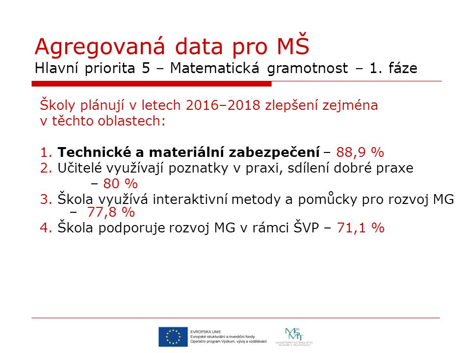 Agregovaná data pro MŠ Hlavní priorita 5 – Matematická gramotnost – 1. fáze Školy plánují v letech 2016–2018 zlepšení zejména v těchto oblastech: 1. T
