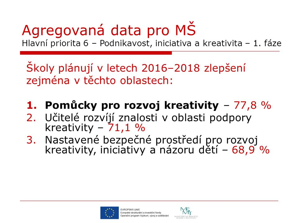 Agregovaná data pro MŠ Hlavní priorita 6 – Podnikavost, iniciativa a kreativita – 1. fáze Školy plánují v letech 2016–2018 zlepšení zejména v těchto o