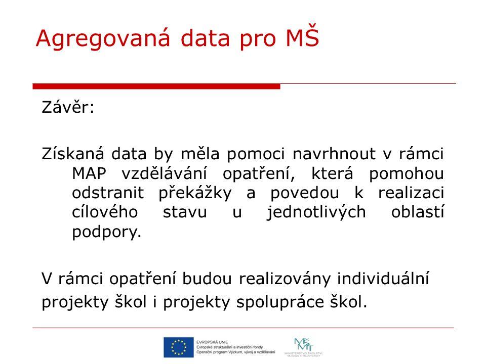 Agregovaná data pro MŠ Závěr: Získaná data by měla pomoci navrhnout v rámci MAP vzdělávání opatření, která pomohou odstranit překážky a povedou k real