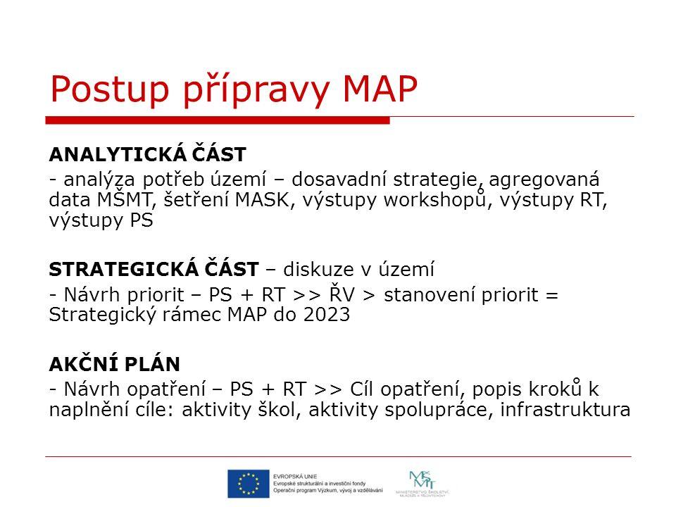 Postup přípravy MAP ANALYTICKÁ ČÁST - analýza potřeb území – dosavadní strategie, agregovaná data MŠMT, šetření MASK, výstupy workshopů, výstupy RT, výstupy PS STRATEGICKÁ ČÁST – diskuze v území - Návrh priorit – PS + RT >> ŘV > stanovení priorit = Strategický rámec MAP do 2023 AKČNÍ PLÁN - Návrh opatření – PS + RT >> Cíl opatření, popis kroků k naplnění cíle: aktivity škol, aktivity spolupráce, infrastruktura