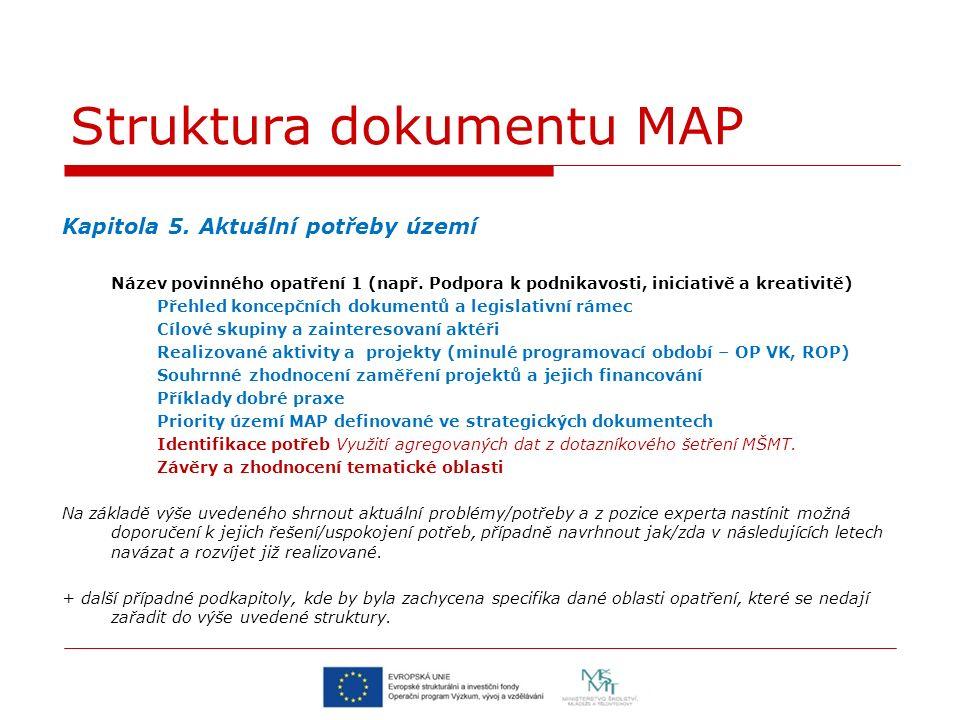 Kapitola 5. Aktuální potřeby území Název povinného opatření 1 (např. Podpora k podnikavosti, iniciativě a kreativitě) Přehled koncepčních dokumentů a