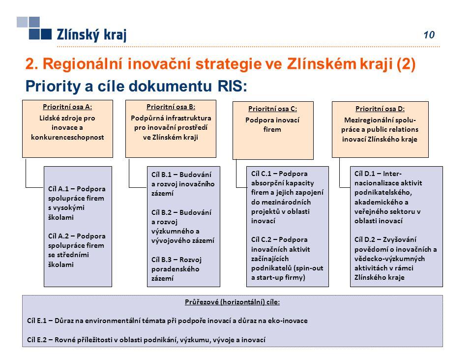 10 Priority a cíle dokumentu RIS: 2. Regionální inovační strategie ve Zlínském kraji (2) Prioritní osa A: Lidské zdroje pro inovace a konkurenceschopn