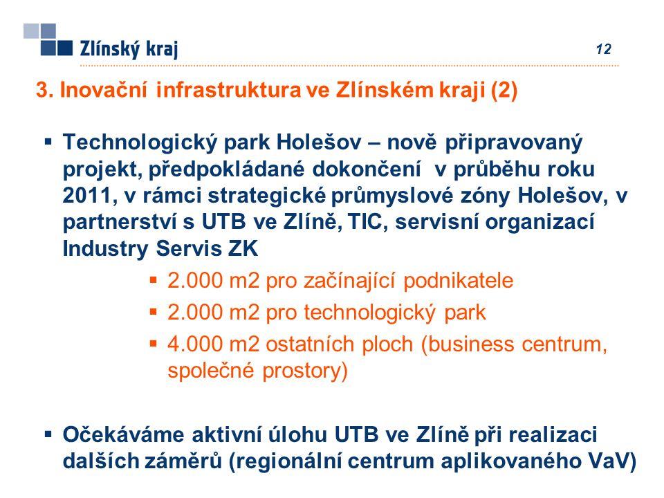 12  Technologický park Holešov – nově připravovaný projekt, předpokládané dokončení v průběhu roku 2011, v rámci strategické průmyslové zóny Holešov, v partnerství s UTB ve Zlíně, TIC, servisní organizací Industry Servis ZK  2.000 m2 pro začínající podnikatele  2.000 m2 pro technologický park  4.000 m2 ostatních ploch (business centrum, společné prostory)  Očekáváme aktivní úlohu UTB ve Zlíně při realizaci dalších záměrů (regionální centrum aplikovaného VaV) 3.