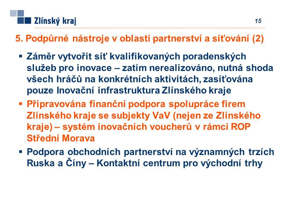 15  Záměr vytvořit síť kvalifikovaných poradenských služeb pro inovace – zatím nerealizováno, nutná shoda všech hráčů na konkrétních aktivitách, zasíťována pouze Inovační infrastruktura Zlínského kraje  Připravována finanční podpora spolupráce firem Zlínského kraje se subjekty VaV (nejen ze Zlínského kraje) – systém inovačních voucherů v rámci ROP Střední Morava  Podpora obchodních partnerství na významných trzích Ruska a Číny – Kontaktní centrum pro východní trhy 5.