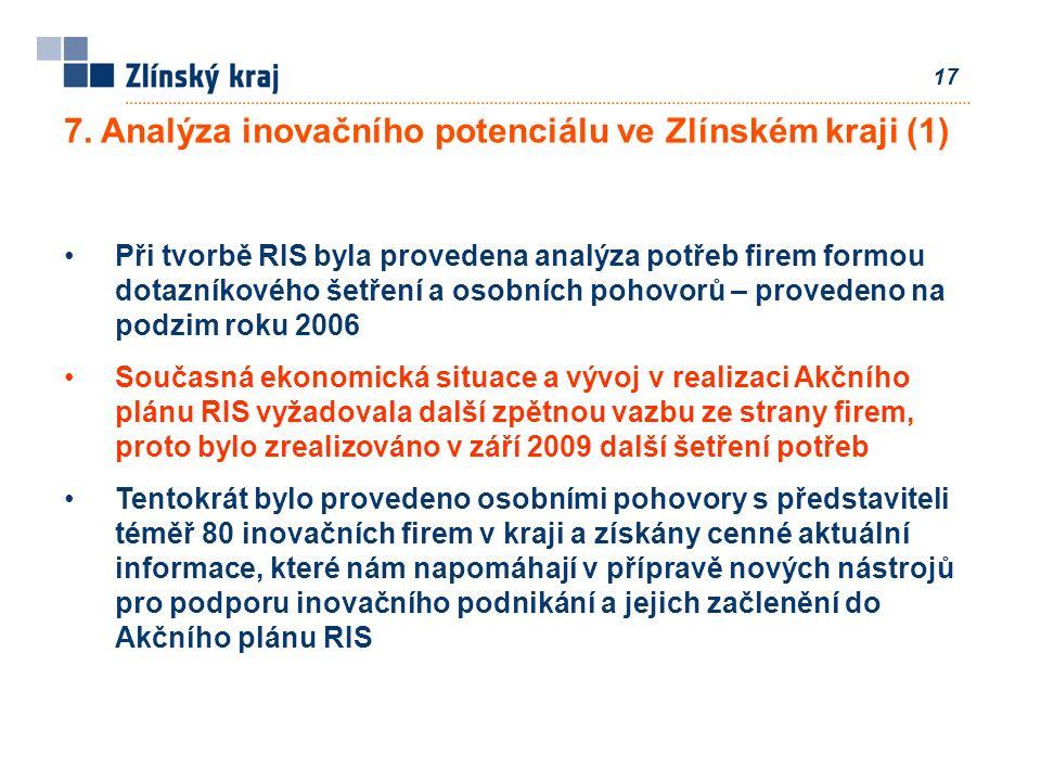 17 Při tvorbě RIS byla provedena analýza potřeb firem formou dotazníkového šetření a osobních pohovorů – provedeno na podzim roku 2006 Současná ekonom