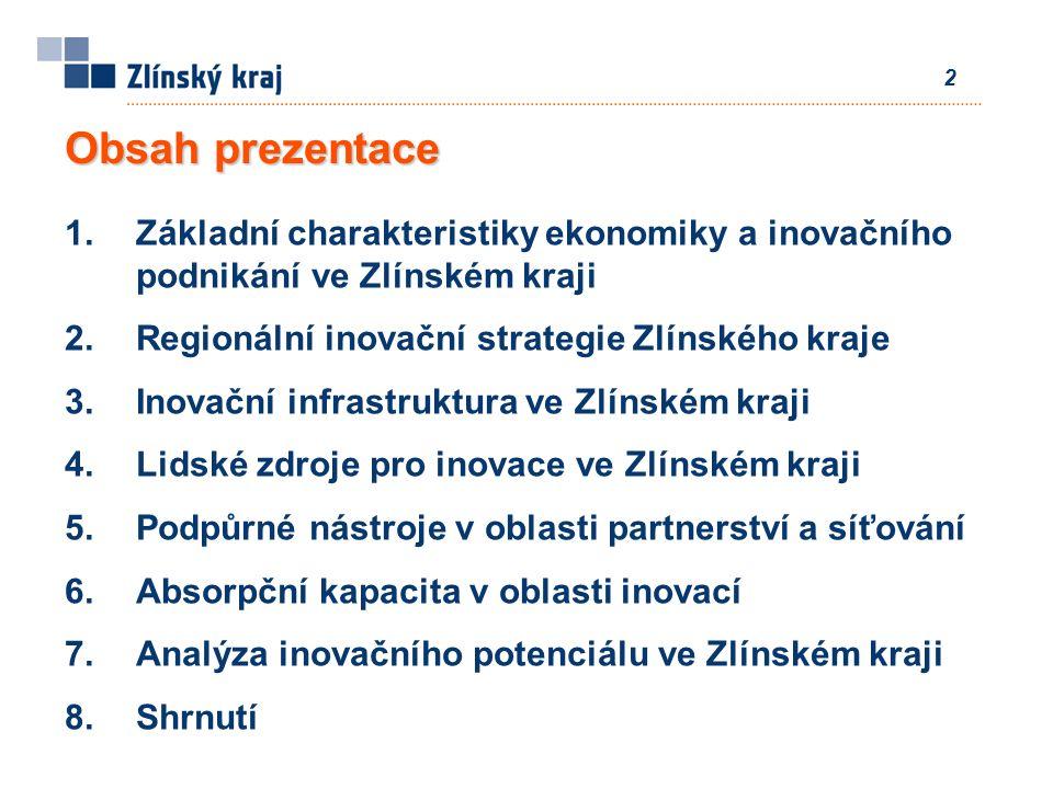 2 1.Základní charakteristiky ekonomiky a inovačního podnikání ve Zlínském kraji 2.Regionální inovační strategie Zlínského kraje 3.Inovační infrastrukt