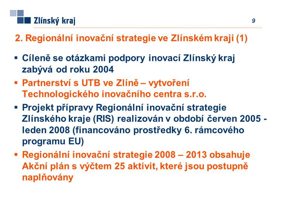 9  Cíleně se otázkami podpory inovací Zlínský kraj zabývá od roku 2004  Partnerství s UTB ve Zlíně – vytvoření Technologického inovačního centra s.r