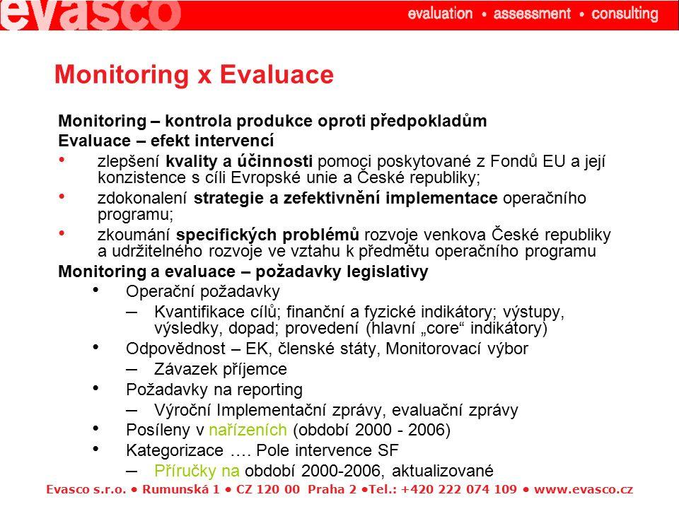 Evasco s.r.o. Rumunská 1 CZ 120 00 Praha 2 Tel.: +420 222 074 109 www.evasco.cz Monitoring x Evaluace Monitoring – kontrola produkce oproti předpoklad