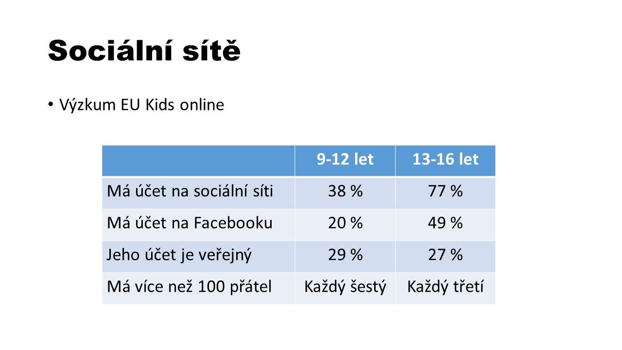 Sociální sítě Výzkum EU Kids online 9-12 let13-16 let Má účet na sociální síti38 %77 % Má účet na Facebooku20 %49 % Jeho účet je veřejný29 %27 % Má více než 100 přátelKaždý šestýKaždý třetí