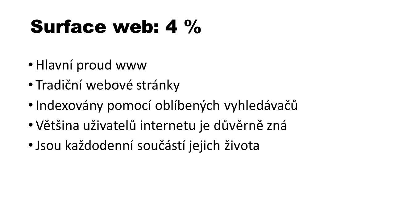 Surface web: 4 % Hlavní proud www Tradiční webové stránky Indexovány pomocí oblíbených vyhledávačů Většina uživatelů internetu je důvěrně zná Jsou každodenní součástí jejich života