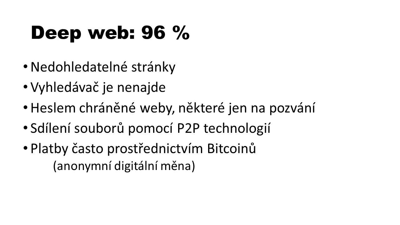 Deep web: 96 % Nedohledatelné stránky Vyhledávač je nenajde Heslem chráněné weby, některé jen na pozvání Sdílení souborů pomocí P2P technologií Platby často prostřednictvím Bitcoinů (anonymní digitální měna)