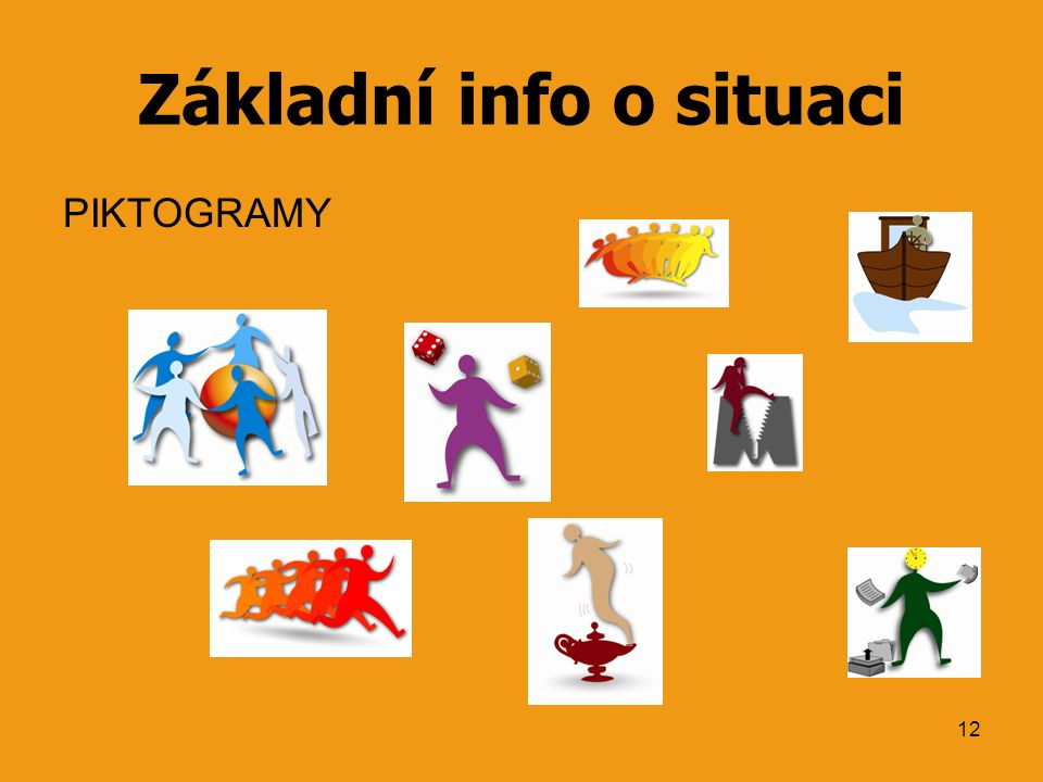 12 Základní info o situaci PIKTOGRAMY